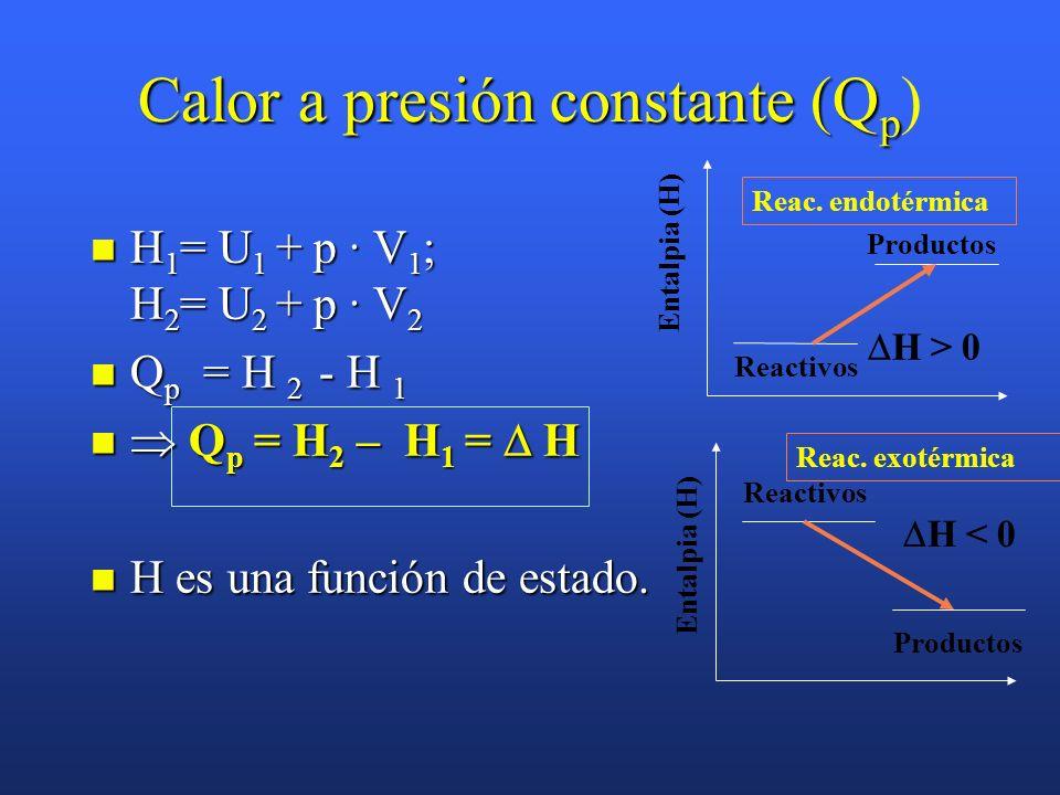 Calor a presión constante (Qp)