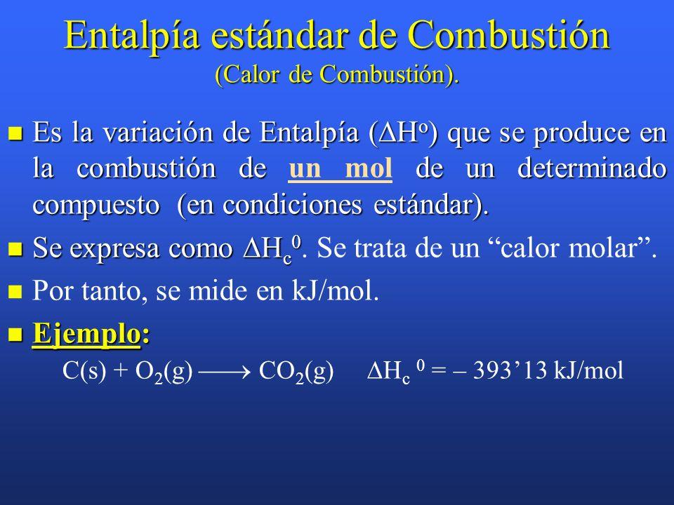 Entalpía estándar de Combustión (Calor de Combustión).