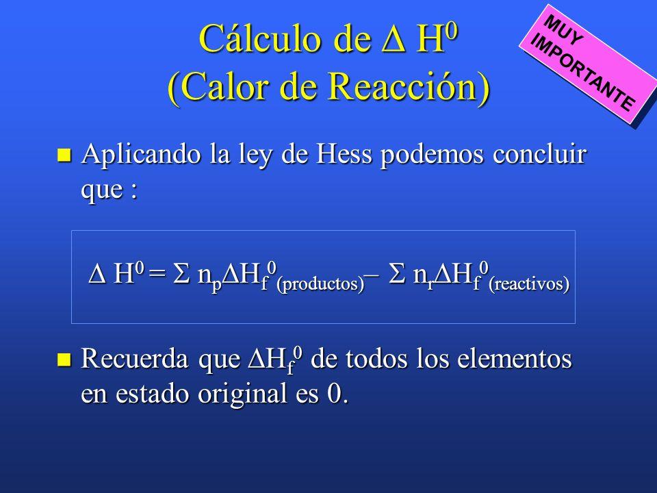 Cálculo de  H0 (Calor de Reacción)