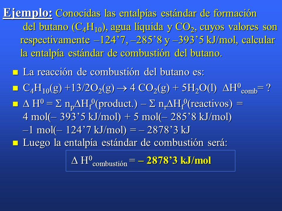 Ejemplo: Conocidas las entalpías estándar de formación del butano (C4H10), agua líquida y CO2, cuyos valores son respectivamente –124'7, –285'8 y –393'5 kJ/mol, calcular la entalpía estándar de combustión del butano.