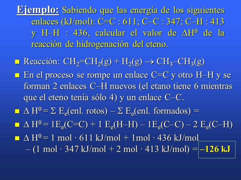 Ejemplo: Sabiendo que las energía de los siguientes enlaces (kJ/mol): C=C : 611; C–C : 347; C–H : 413 y H–H : 436, calcular el valor de H0 de la reacción de hidrogenación del eteno.
