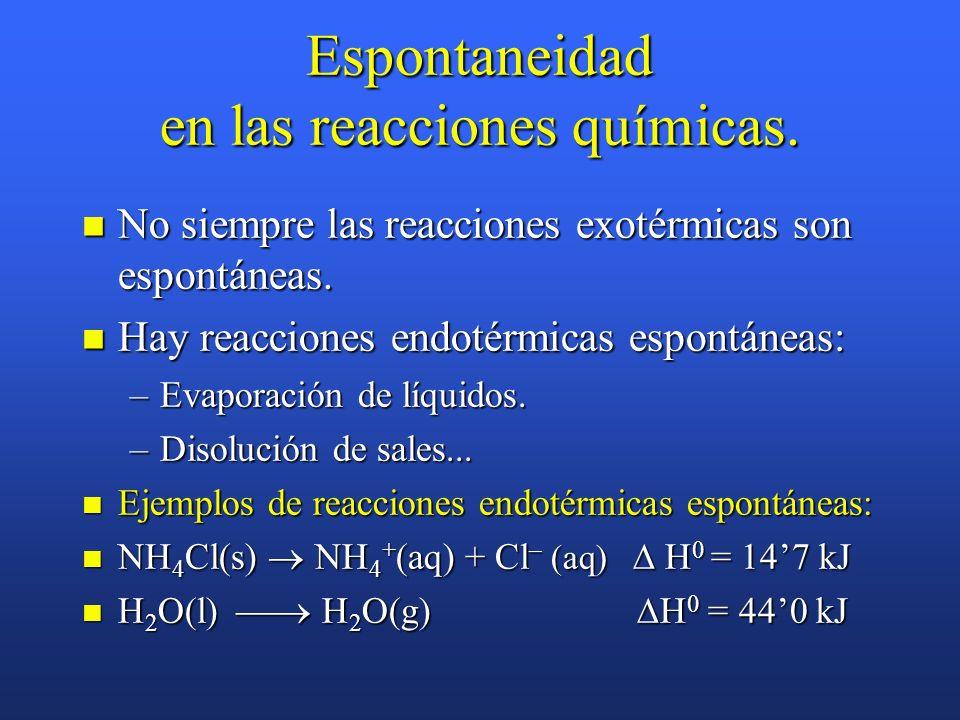 Espontaneidad en las reacciones químicas.