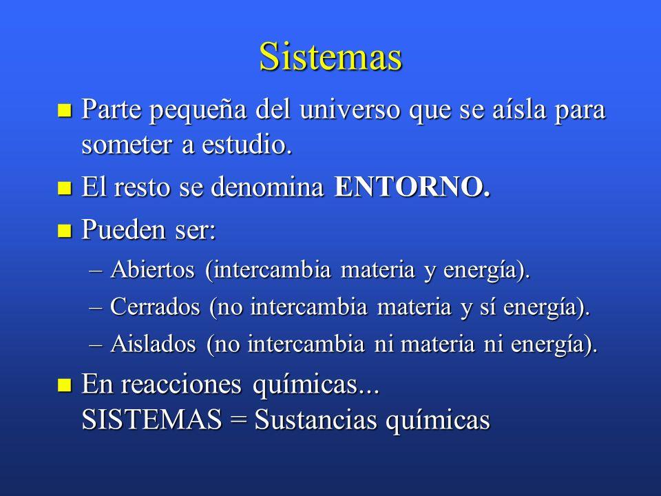 Sistemas Parte pequeña del universo que se aísla para someter a estudio. El resto se denomina ENTORNO.