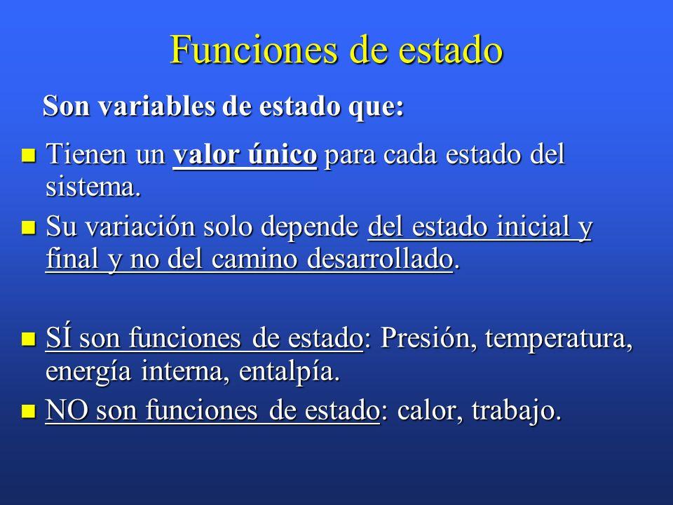 Funciones de estado Son variables de estado que: Tienen un valor único para cada estado del sistema.