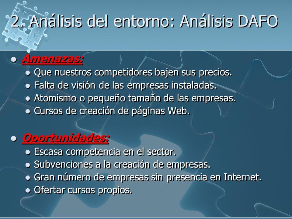 2. Análisis del entorno: Análisis DAFO