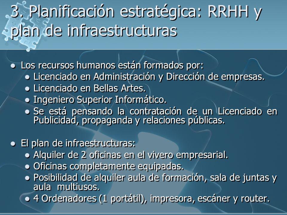 3. Planificación estratégica: RRHH y plan de infraestructuras