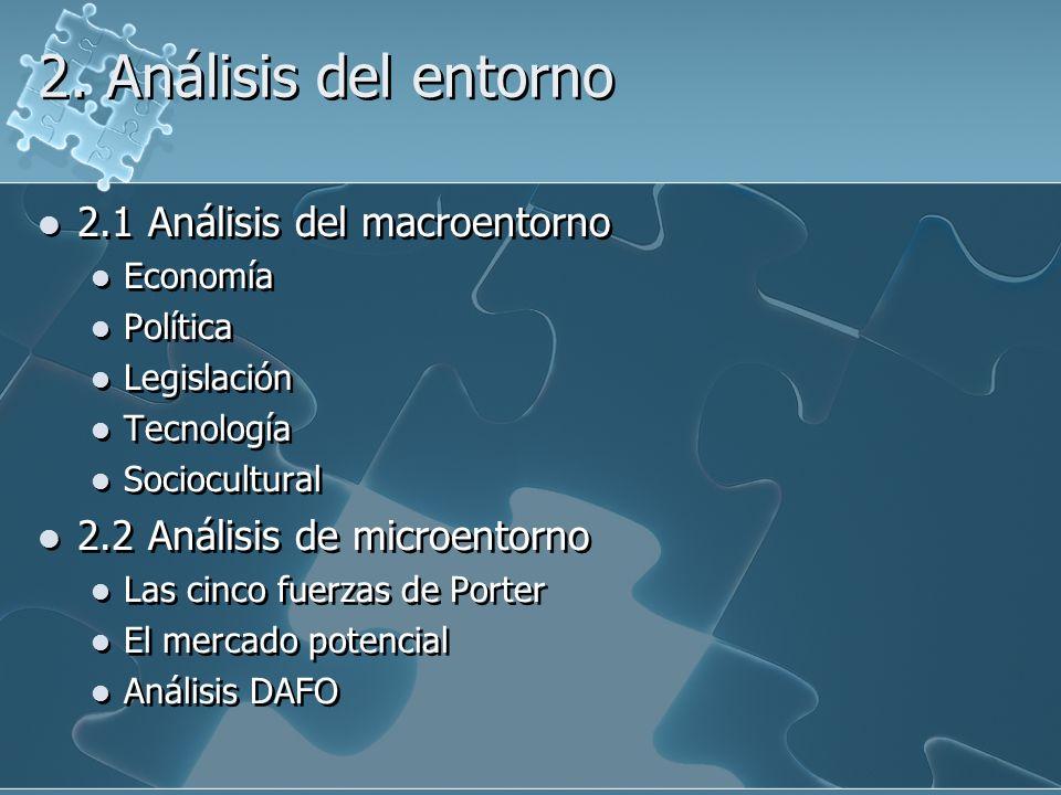 2. Análisis del entorno 2.1 Análisis del macroentorno