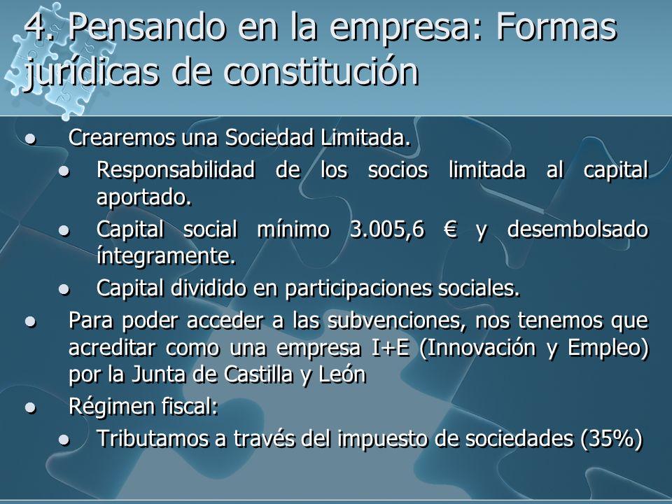 4. Pensando en la empresa: Formas jurídicas de constitución