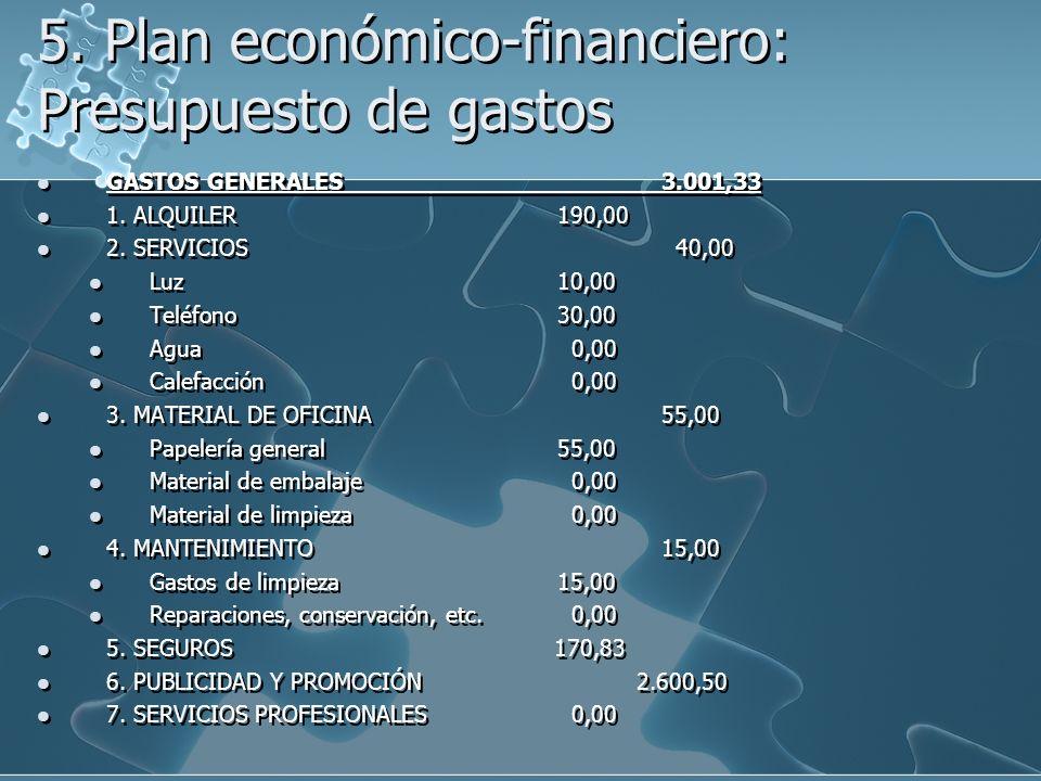 5. Plan económico-financiero: Presupuesto de gastos