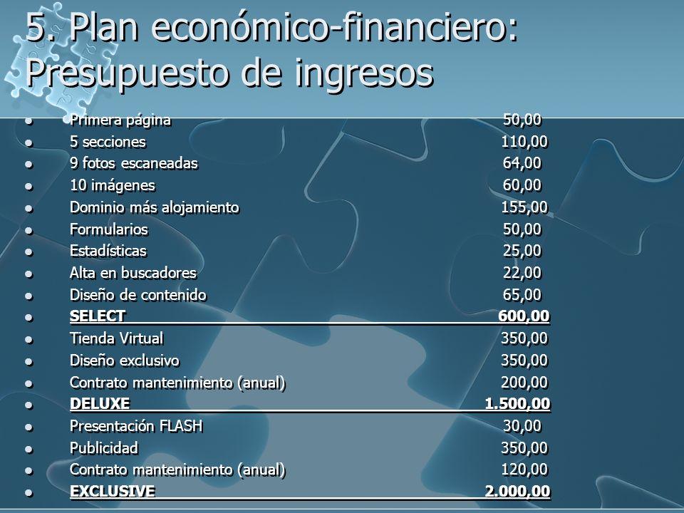 5. Plan económico-financiero: Presupuesto de ingresos