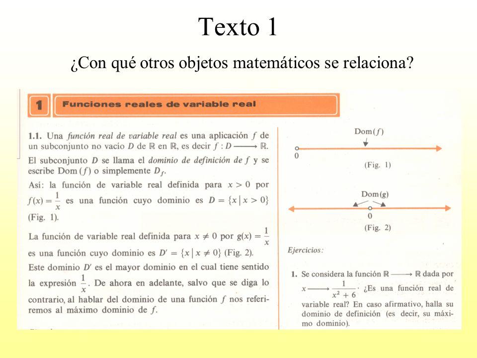 ¿Con qué otros objetos matemáticos se relaciona