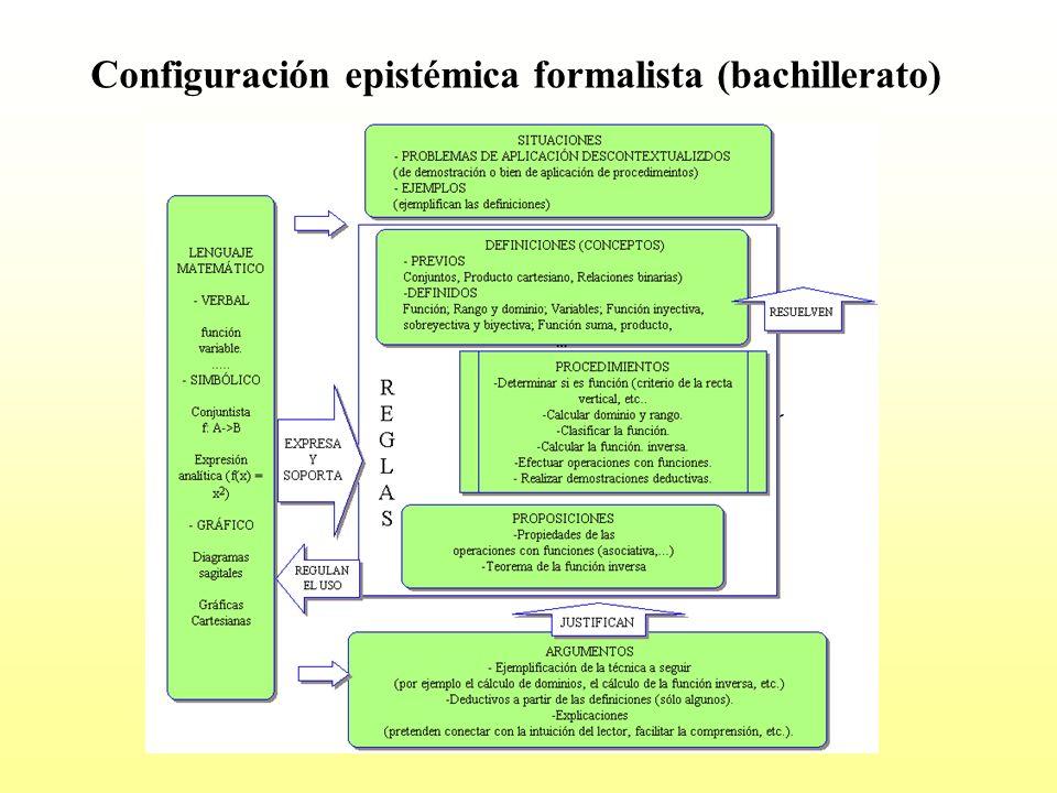 Configuración epistémica formalista (bachillerato)