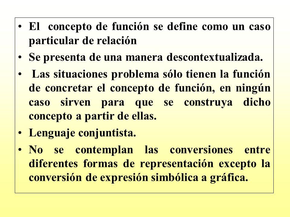 El concepto de función se define como un caso particular de relación