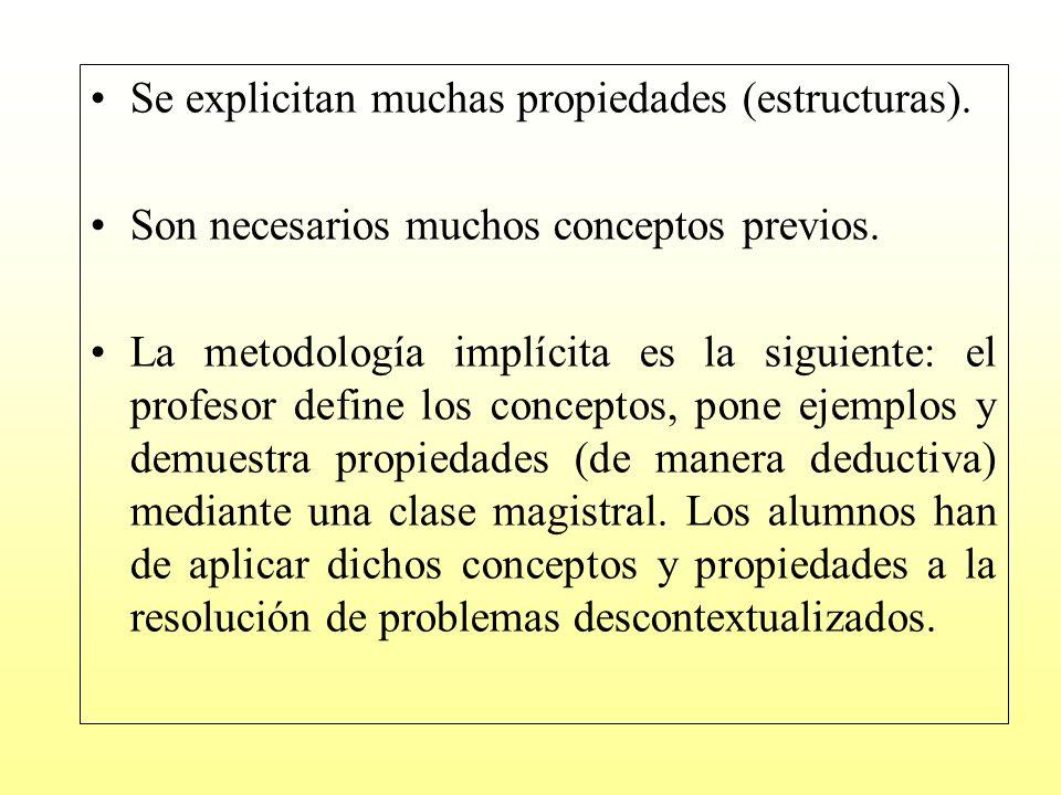 Se explicitan muchas propiedades (estructuras).