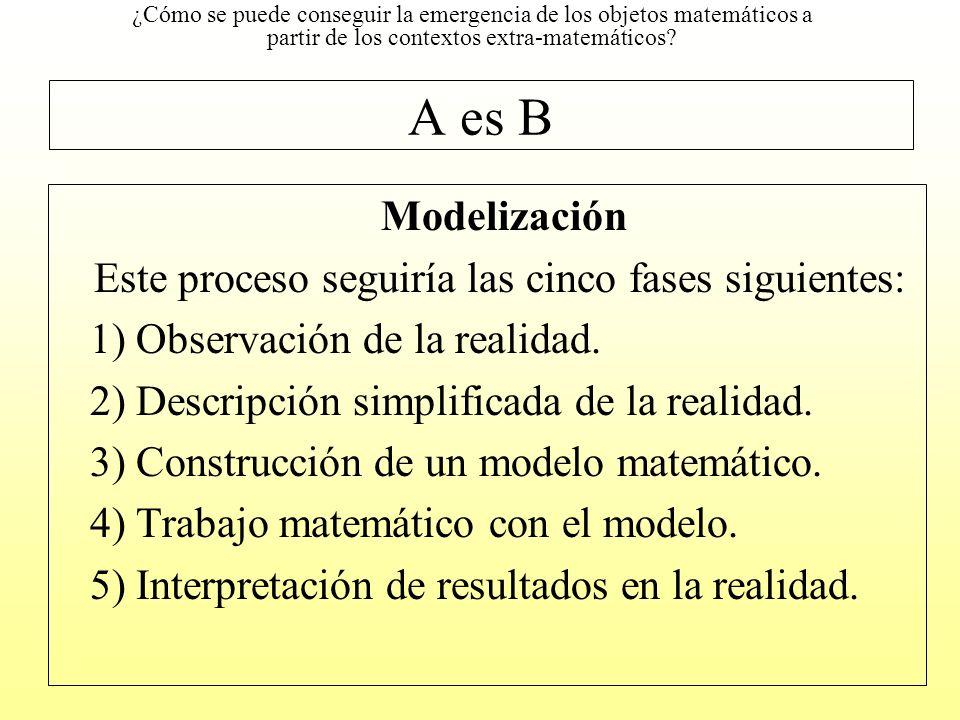 A es B Modelización Este proceso seguiría las cinco fases siguientes: