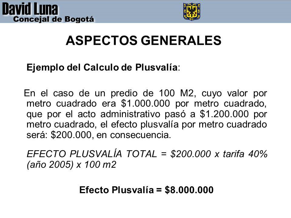 ASPECTOS GENERALES Ejemplo del Calculo de Plusvalía: