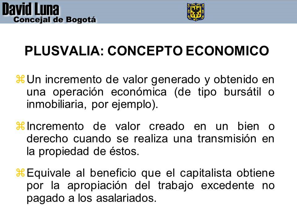 PLUSVALIA: CONCEPTO ECONOMICO