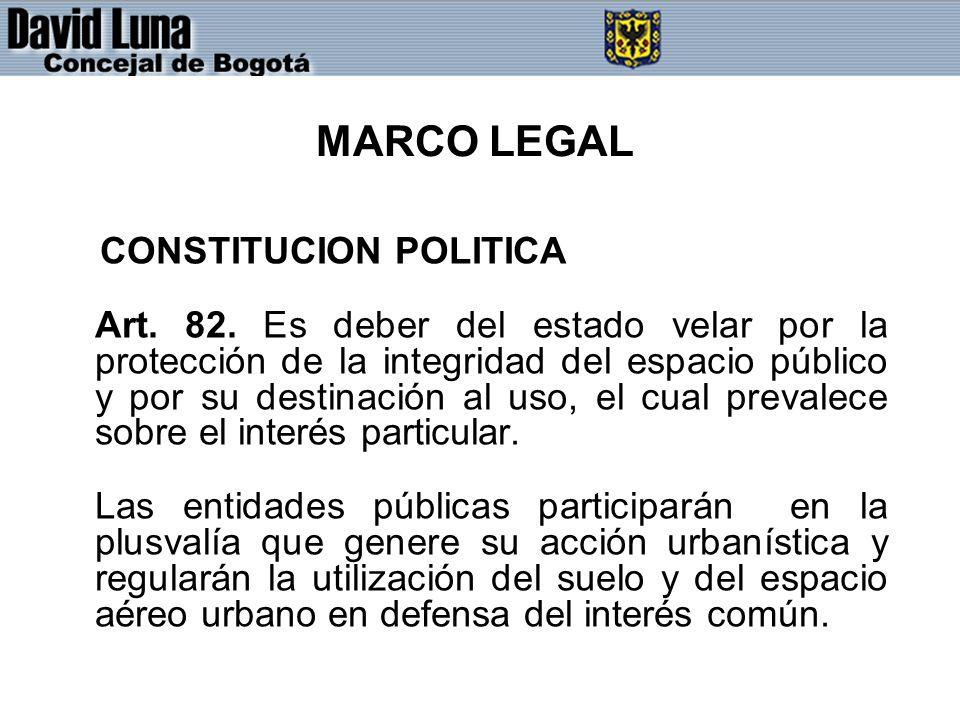 MARCO LEGAL CONSTITUCION POLITICA