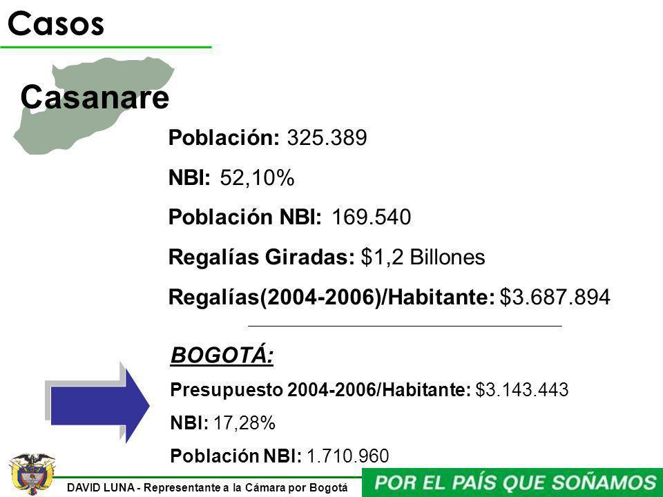 Casos Casanare Población: 325.389 NBI: 52,10% Población NBI: 169.540