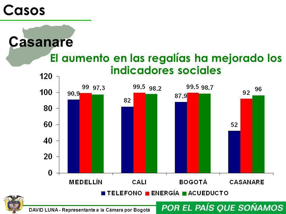 El aumento en las regalías ha mejorado los indicadores sociales