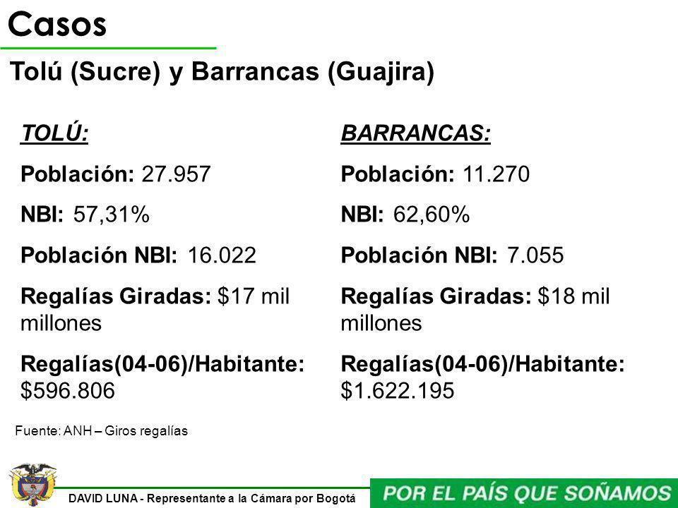 Casos Tolú (Sucre) y Barrancas (Guajira) TOLÚ: Población: 27.957