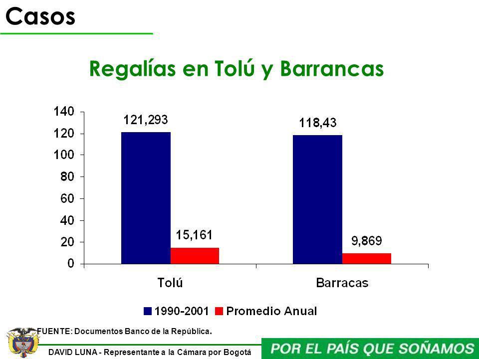 Regalías en Tolú y Barrancas