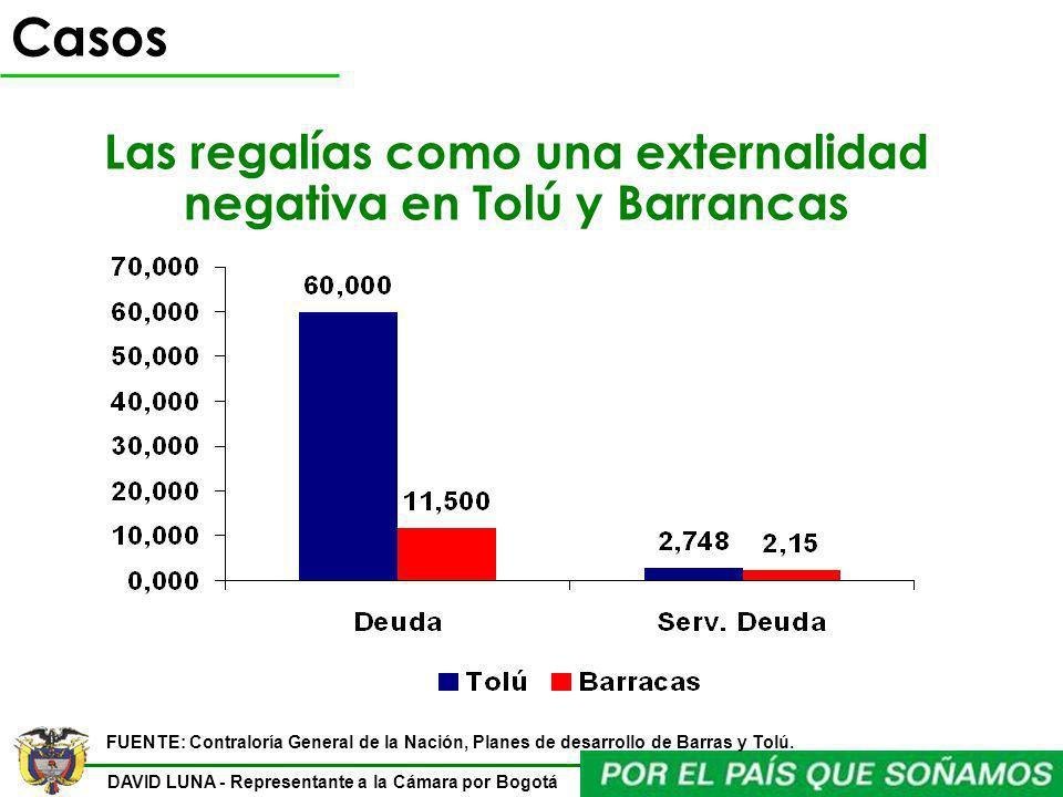 Las regalías como una externalidad negativa en Tolú y Barrancas