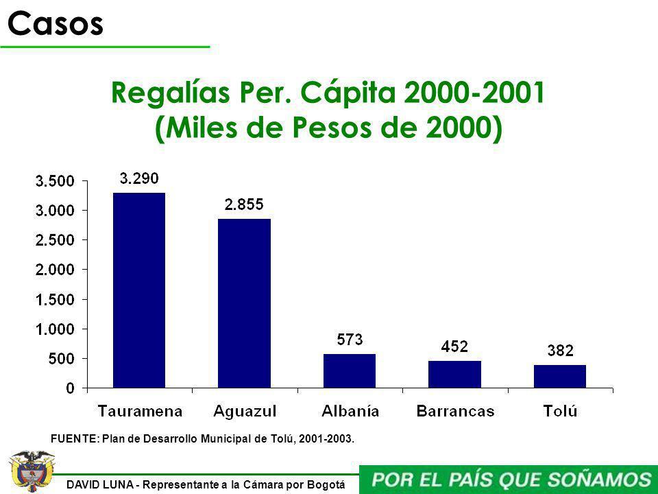 Casos Regalías Per. Cápita 2000-2001 (Miles de Pesos de 2000)