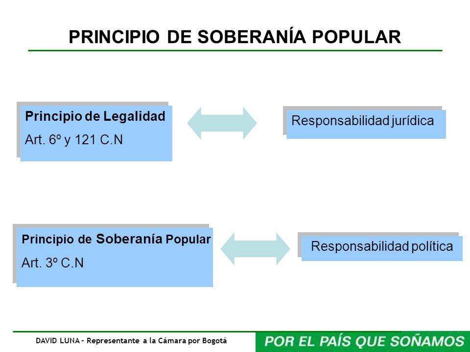 PRINCIPIO DE SOBERANÍA POPULAR