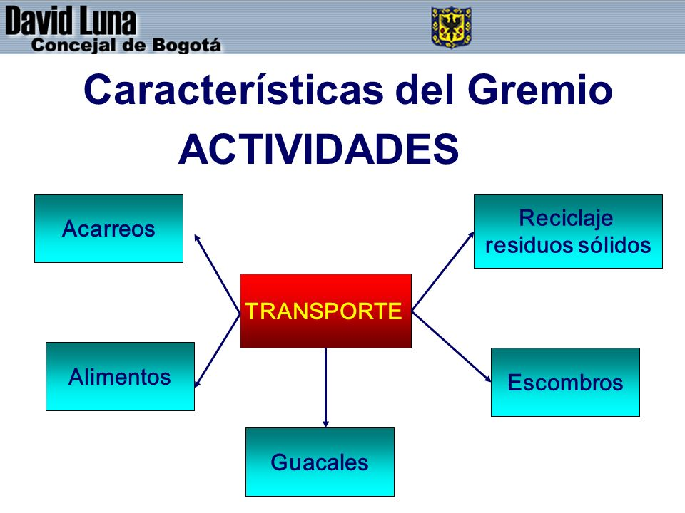 Características del Gremio
