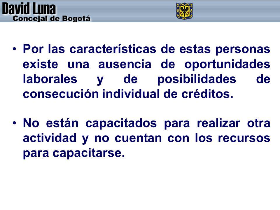 Por las características de estas personas existe una ausencia de oportunidades laborales y de posibilidades de consecución individual de créditos.