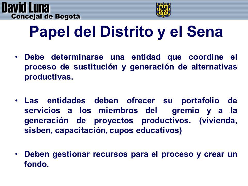 Papel del Distrito y el Sena