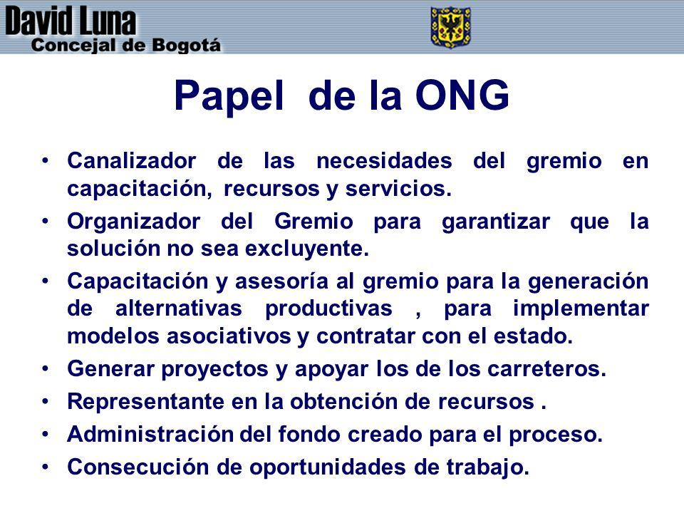 Papel de la ONG Canalizador de las necesidades del gremio en capacitación, recursos y servicios.