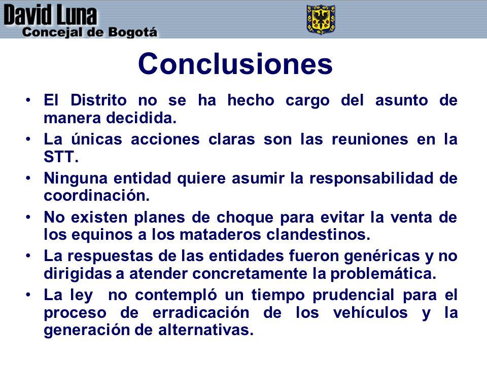 Conclusiones El Distrito no se ha hecho cargo del asunto de manera decidida. La únicas acciones claras son las reuniones en la STT.