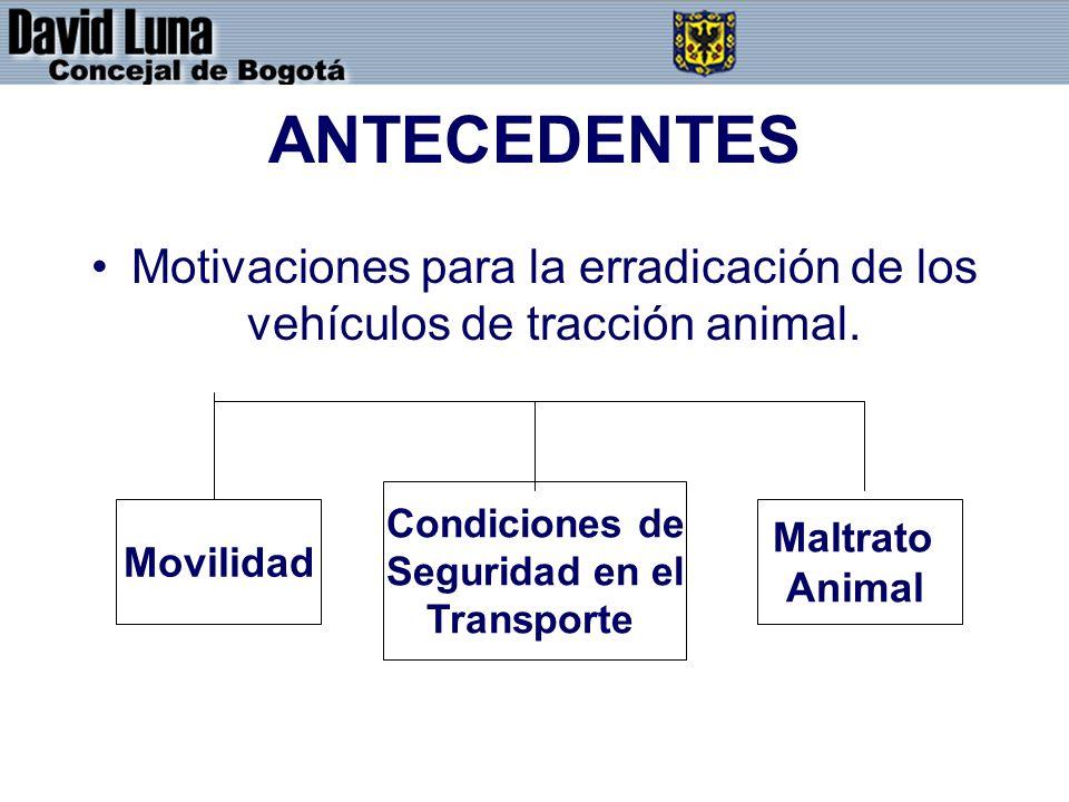 Motivaciones para la erradicación de los vehículos de tracción animal.