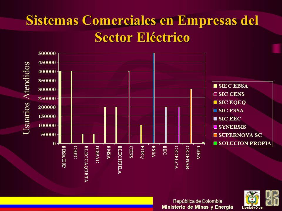 Sistemas Comerciales en Empresas del Sector Eléctrico
