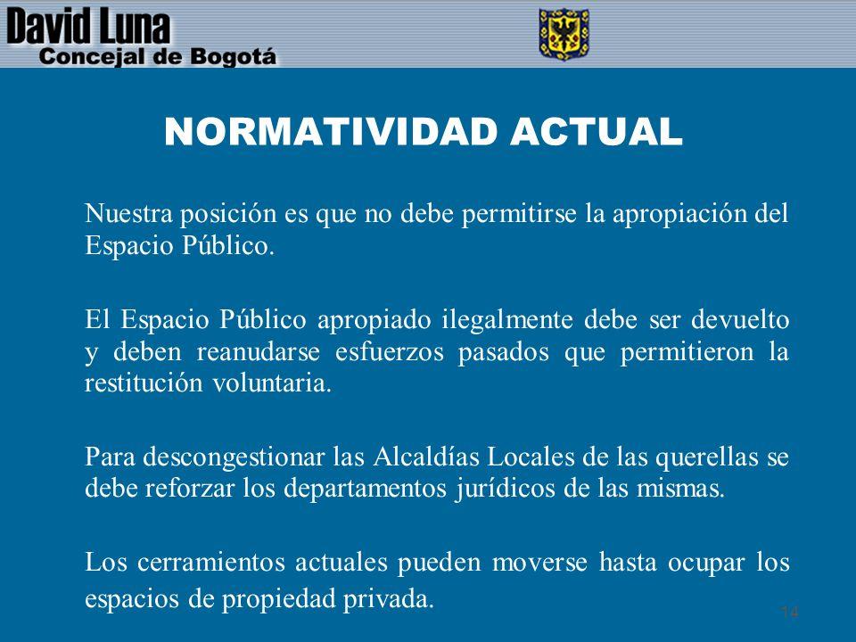 NORMATIVIDAD ACTUAL Nuestra posición es que no debe permitirse la apropiación del Espacio Público.