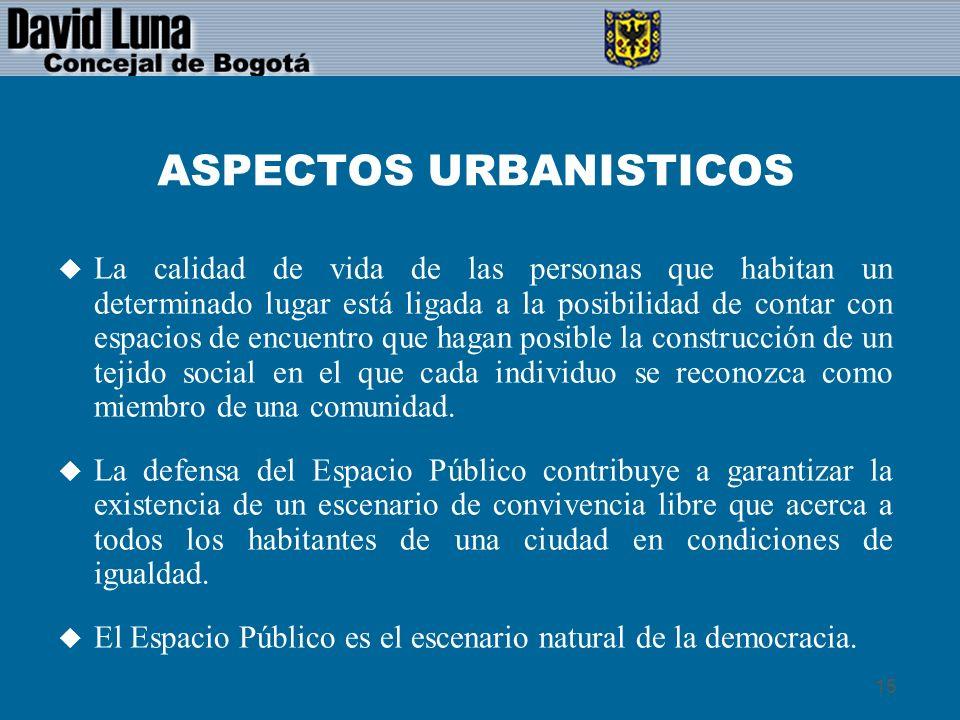 ASPECTOS URBANISTICOS
