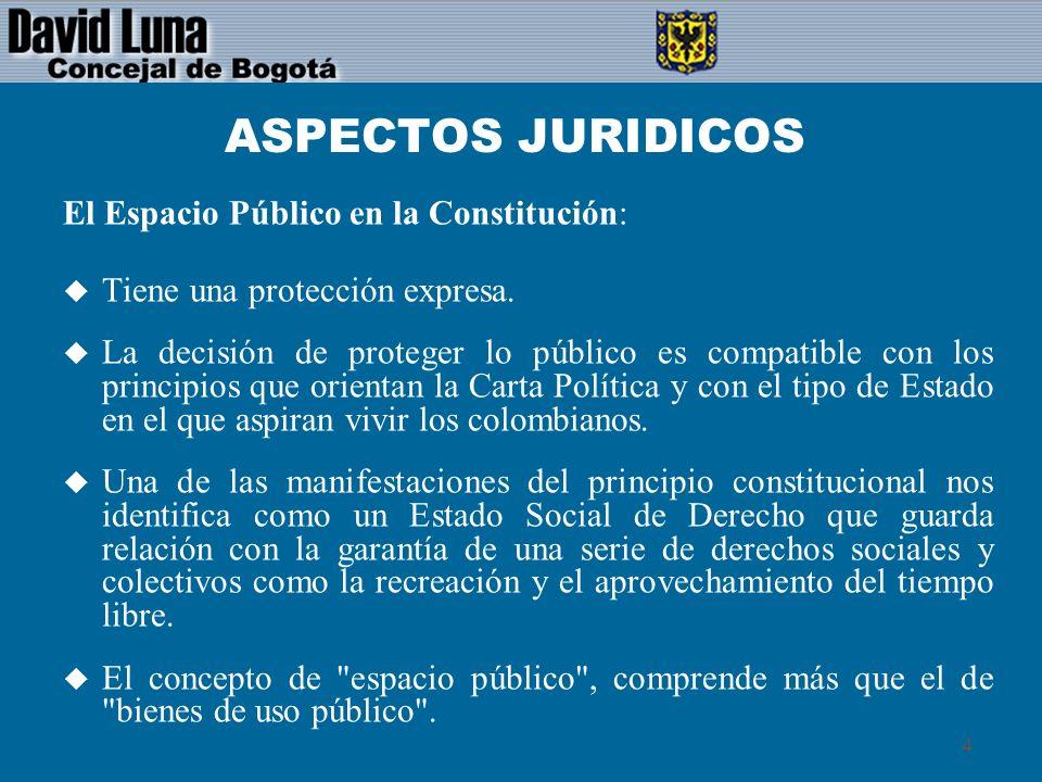 ASPECTOS JURIDICOS El Espacio Público en la Constitución:
