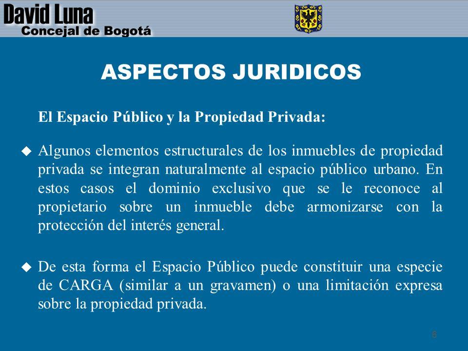 El Espacio Público y la Propiedad Privada: