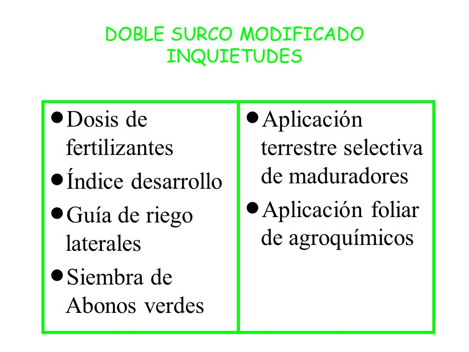DOBLE SURCO MODIFICADO INQUIETUDES