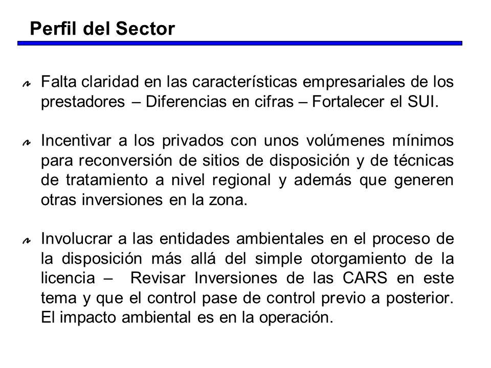 Perfil del Sector Falta claridad en las características empresariales de los prestadores – Diferencias en cifras – Fortalecer el SUI.