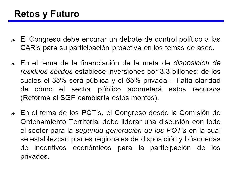 Retos y Futuro El Congreso debe encarar un debate de control político a las CAR's para su participación proactiva en los temas de aseo.