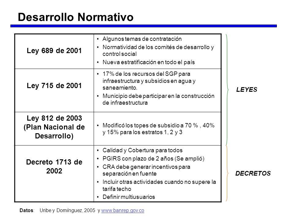 Ley 812 de 2003 (Plan Nacional de Desarrollo)