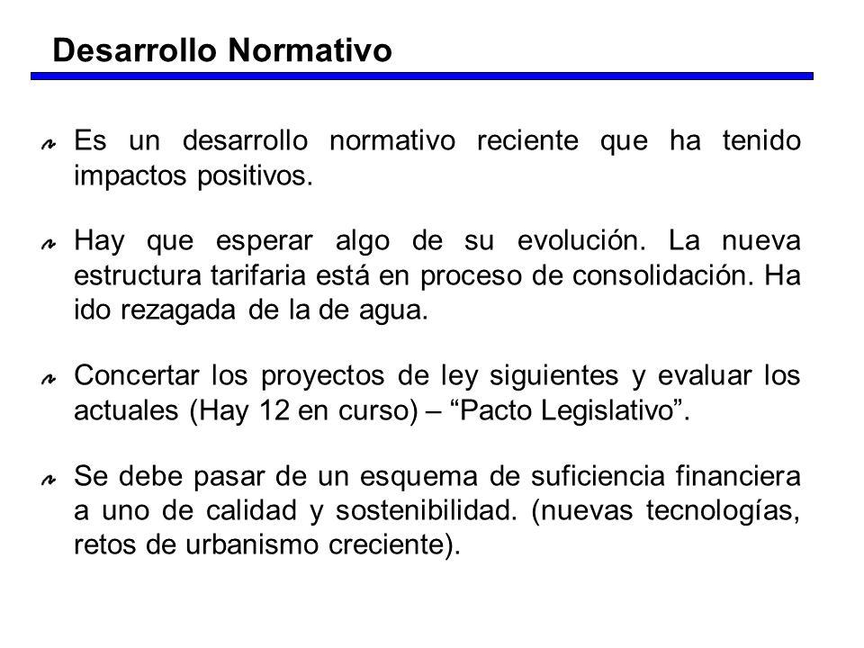 Desarrollo NormativoEs un desarrollo normativo reciente que ha tenido impactos positivos.