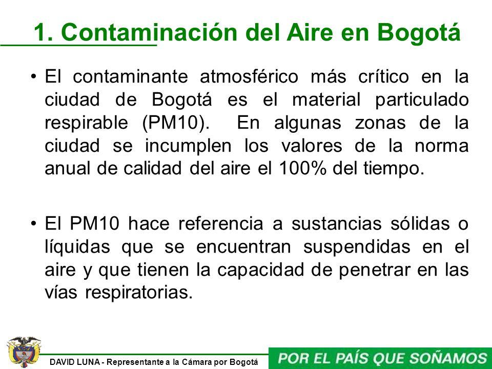 1. Contaminación del Aire en Bogotá
