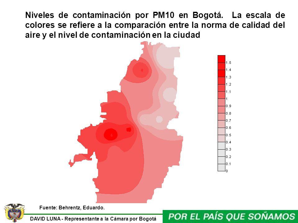 Niveles de contaminación por PM10 en Bogotá