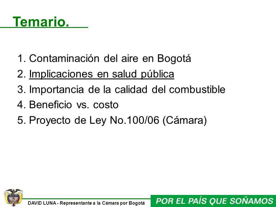 Temario. 1. Contaminación del aire en Bogotá
