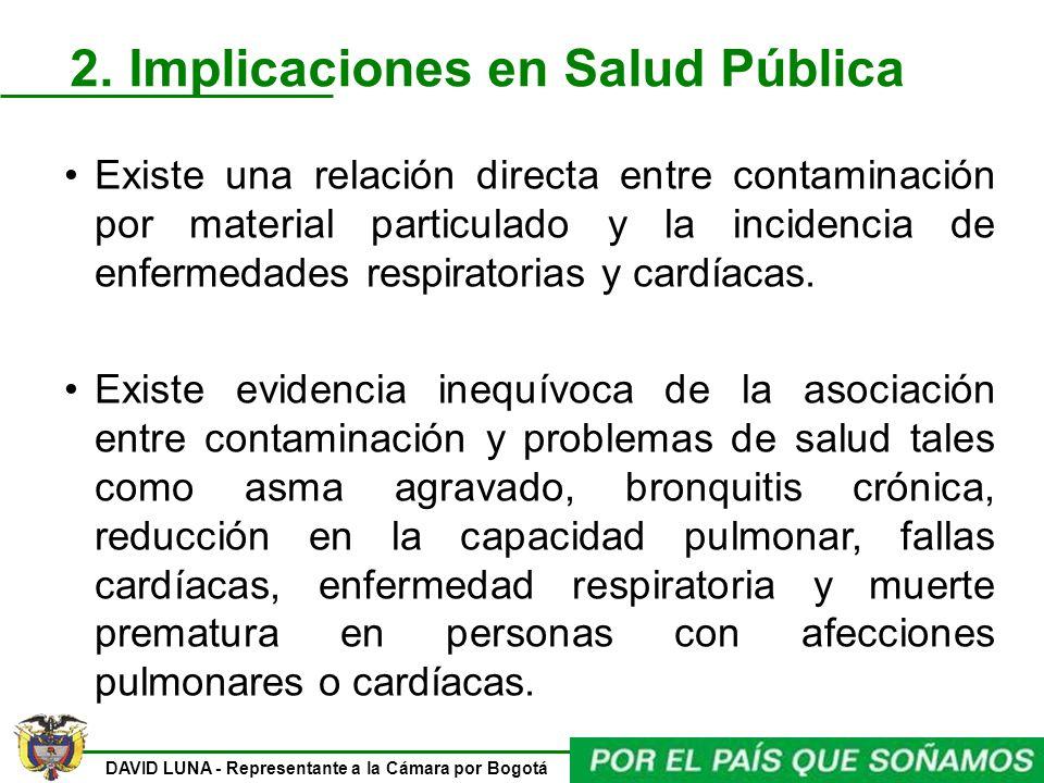 2. Implicaciones en Salud Pública