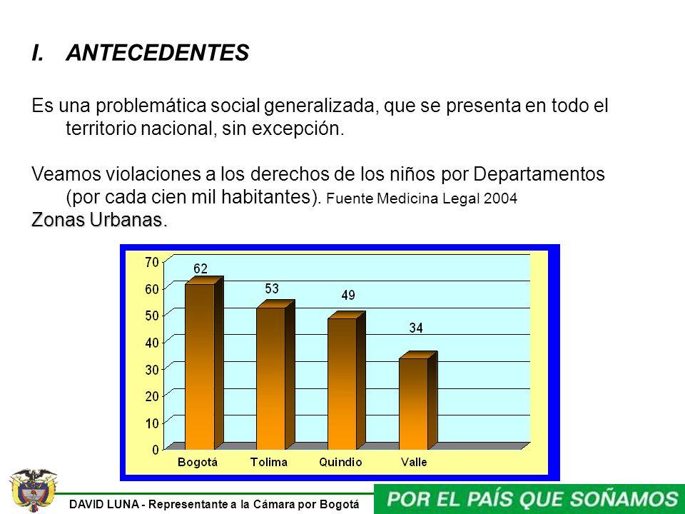 ANTECEDENTES Es una problemática social generalizada, que se presenta en todo el territorio nacional, sin excepción.